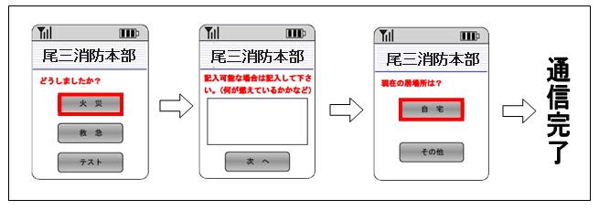送信イメージ1